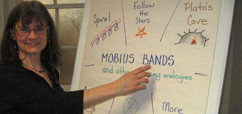 Mobius3